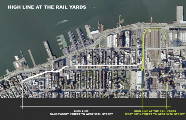 High Line at the Rail Yards Context Map